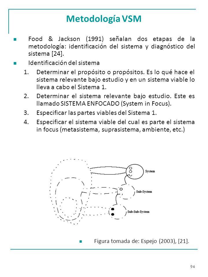 Metodología VSM Food & Jackson (1991) señalan dos etapas de la metodología: identificación del sistema y diagnóstico del sistema [24].